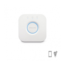 PHILIPS HUE Bridge AppleHomeKit EU